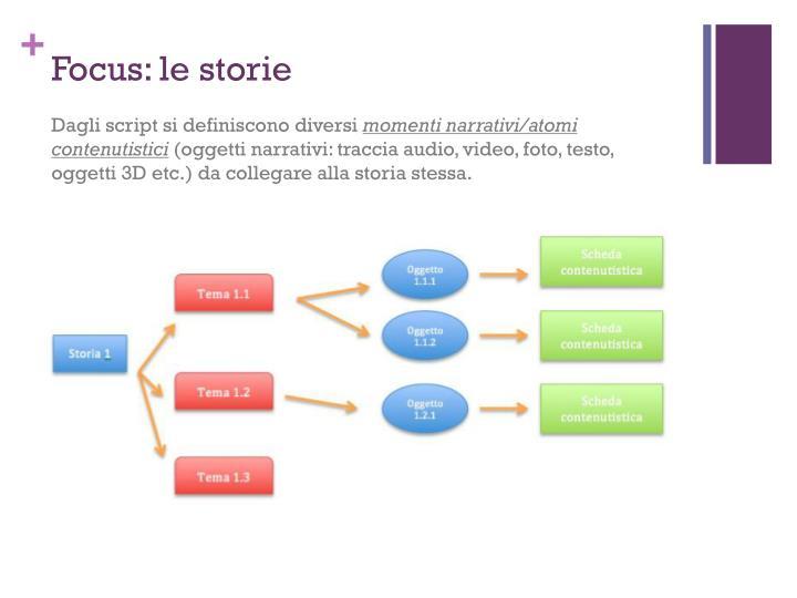 Focus: le
