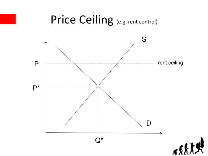 Price Ceiling Eg Rent Control