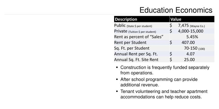 Education Economics
