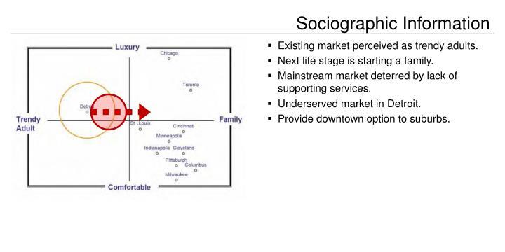 Sociographic