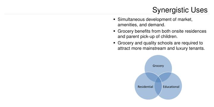 Synergistic Uses