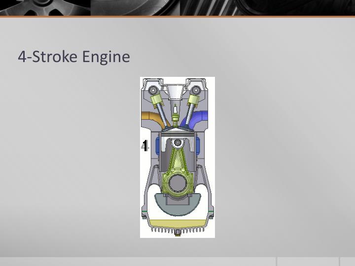 4-Stroke Engine