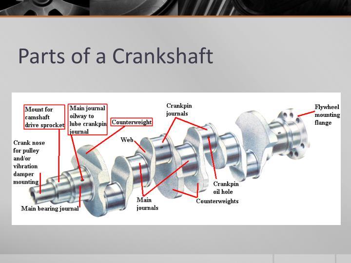 Parts of a Crankshaft