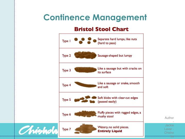 Continence Management
