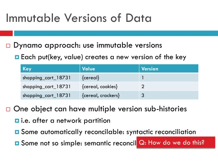 Immutable Versions of Data