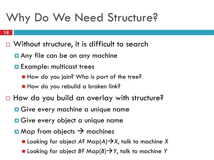 Why Do We Need Structure?