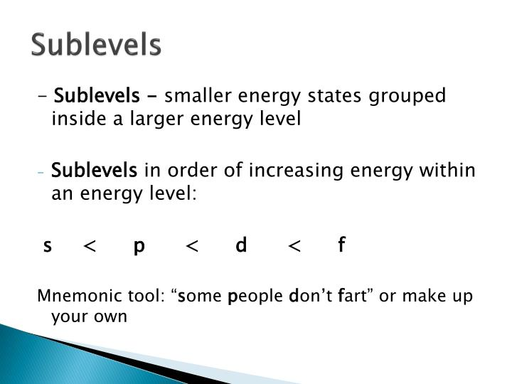 Sublevels