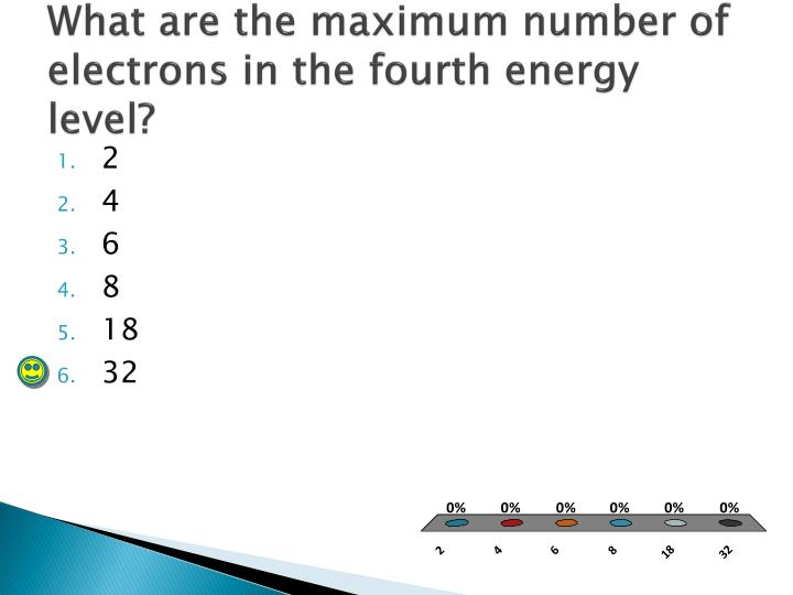 What are the maximum number of electrons in the fourth energy level?