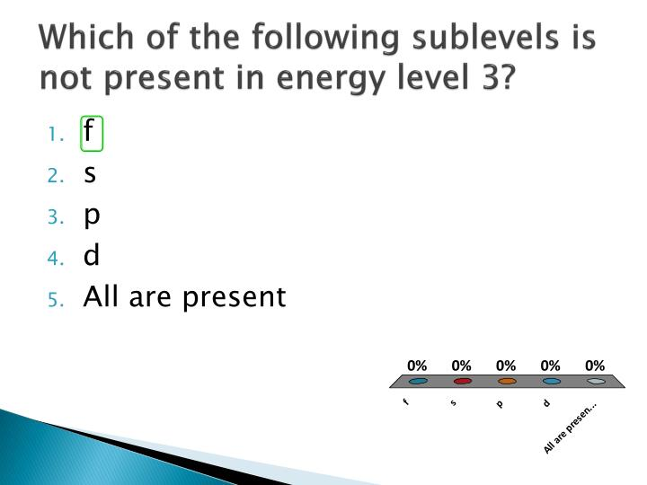 Which of the following sublevels is not present in energy level 3?