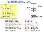 understanding arith2