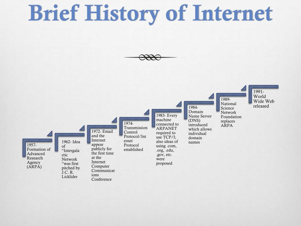 PPT - The Internet PowerPoint Presentation, free download ...