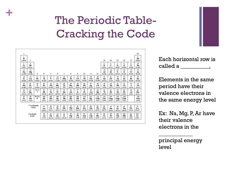 Ppt the periodic table powerpoint presentation id2061480 the periodic table cracking the code urtaz Images
