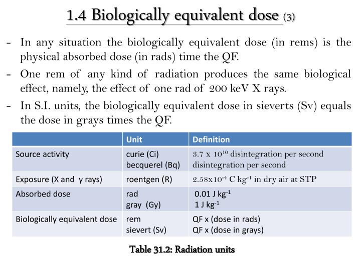 1.4 Biologically equivalent dose