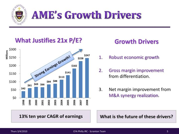 AME's Growth Drivers