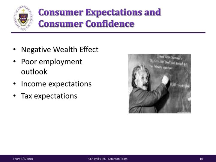 Consumer Expectations and Consumer Confidence