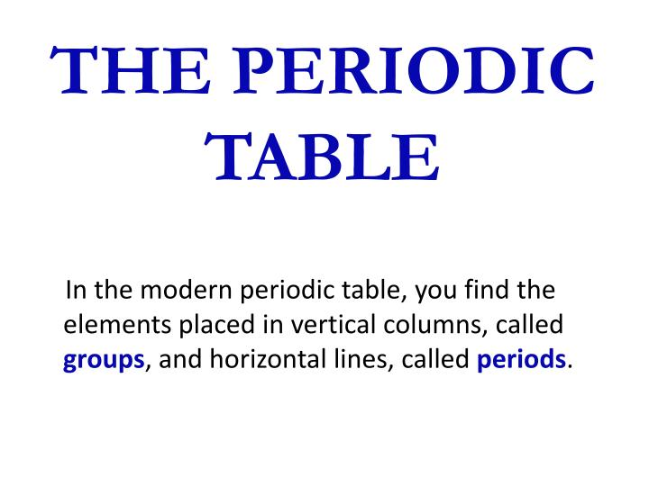 Periodic Table Powerpoint Presentation
