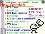 how grades