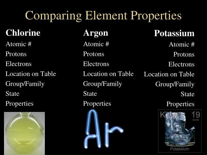 Comparing element properties