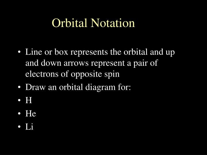 Line or box represents the orbital and up and down arrows represent a pair of electrons of opposite spin