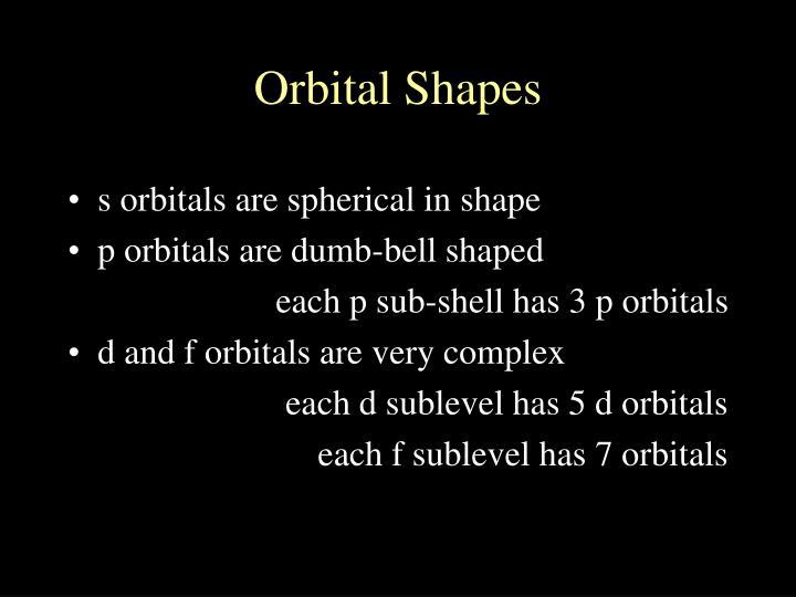 s orbitals are spherical in shape