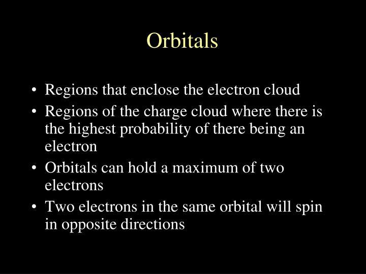 Regions that enclose the electron cloud