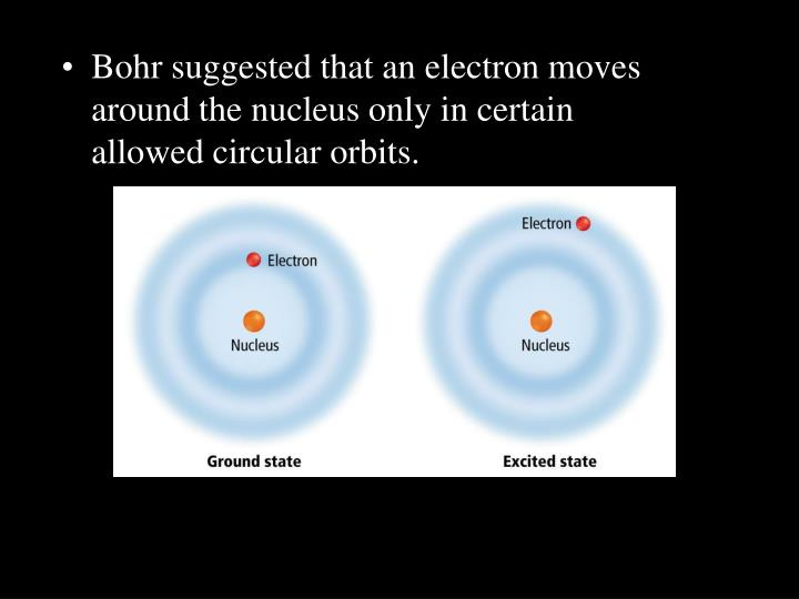 Bohr suggested that an electron moves around the nucleus only in certain allowed circular orbits.