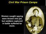 civil war prison camps