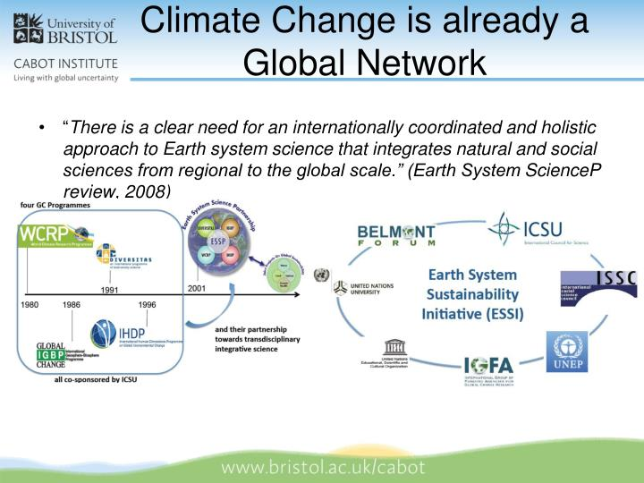 Climate Change is already a Global Network