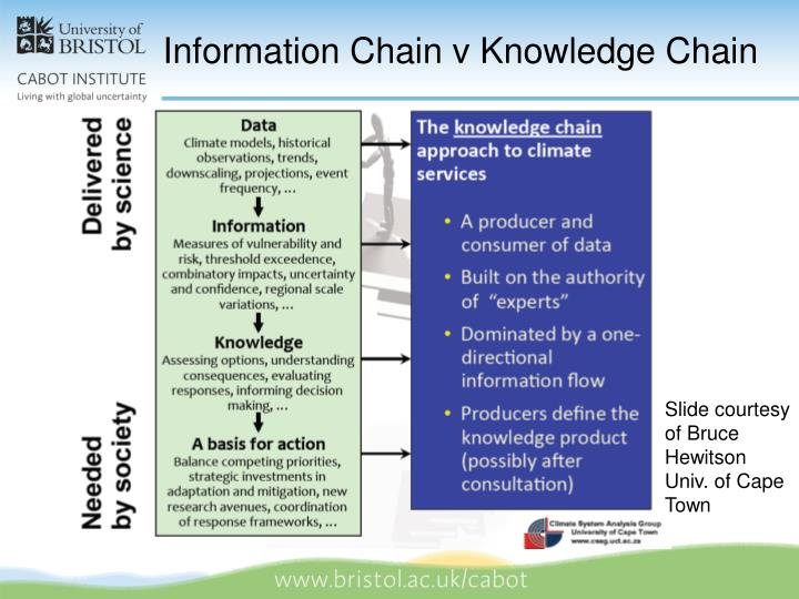 Information Chain v Knowledge Chain