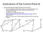 implications of the control plane ib