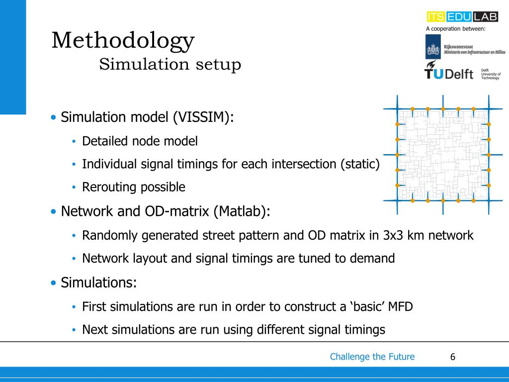 PPT - IEEE-ITCS 2013 Session TuA8 8 October 2013, 09:18 – 09
