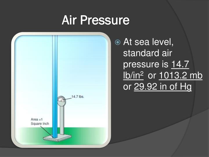 Air pressure1