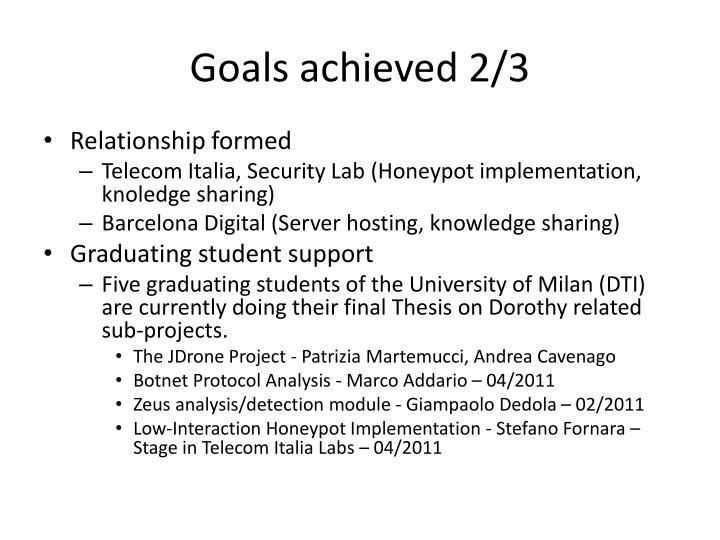 Goals achieved 2/3