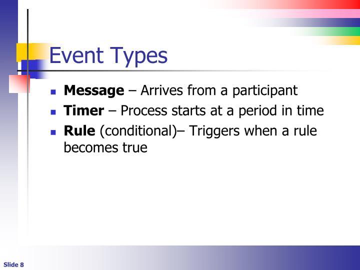 Event Types