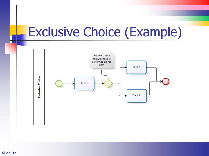 Exclusive Choice (Example)