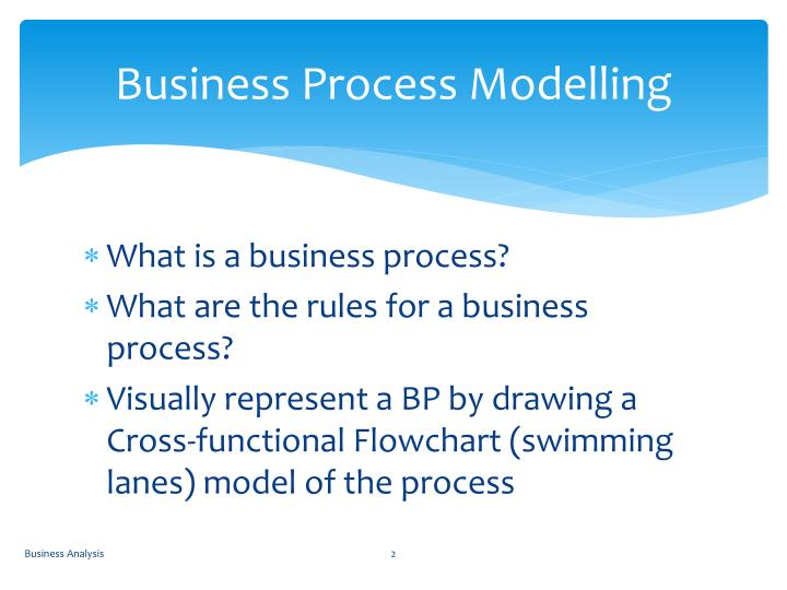 Business process modelling