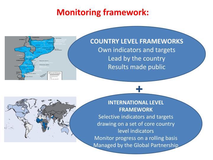 Monitoring framework:
