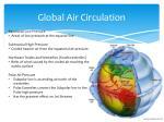 global air circulation
