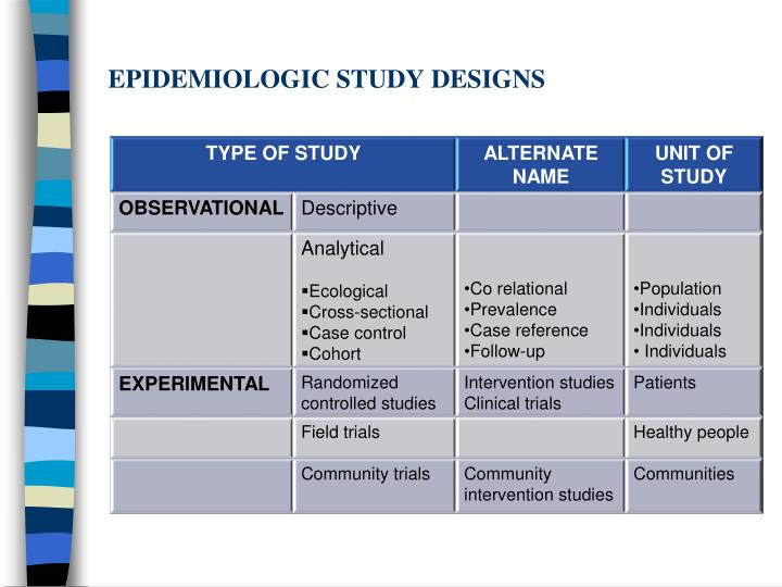 (PDF) An epidemiological investigation of the re-emergence ...