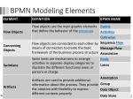 bpmn modeling elements2