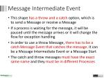 message intermediate event