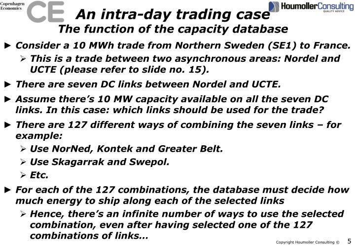 An intra-day trading case