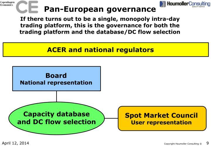 Pan-European governance