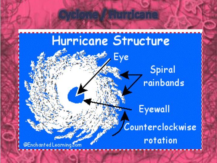 Cyclone / Hurricane