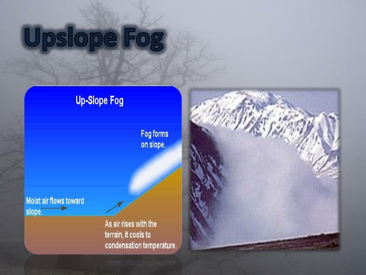 Upslope Fog