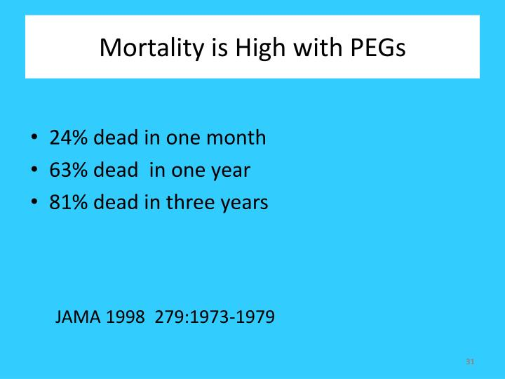 Mortality is High with PEGs