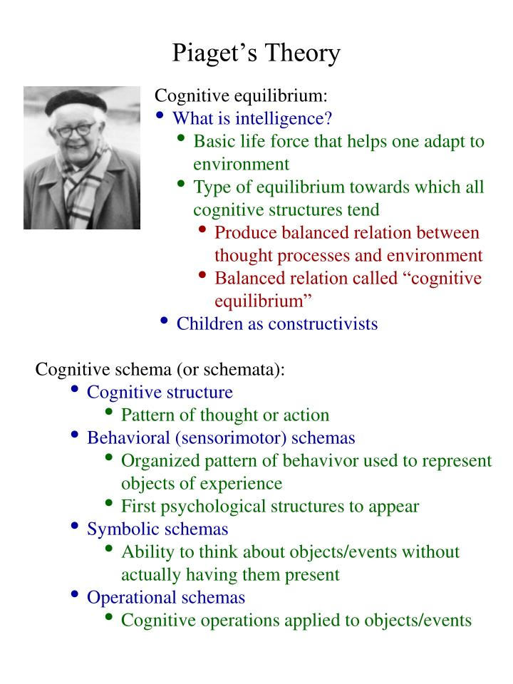 a introduction into the piagets theory of intelligence Gardner's theory of multiple intelligence  introduction: jean piaget was born in the year  it is easily assimilated into the child's cognitive structure so.