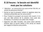 10 heures le besoin est identifi mais pas les solutions18
