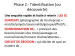 phase 2 l identification ou d couverte2