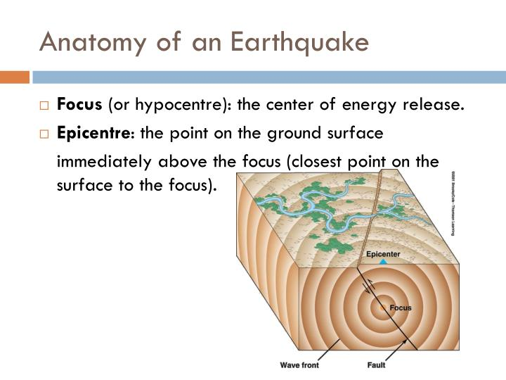 PPT - Volcanoes and earthquakes PowerPoint Presentation - ID:2063736